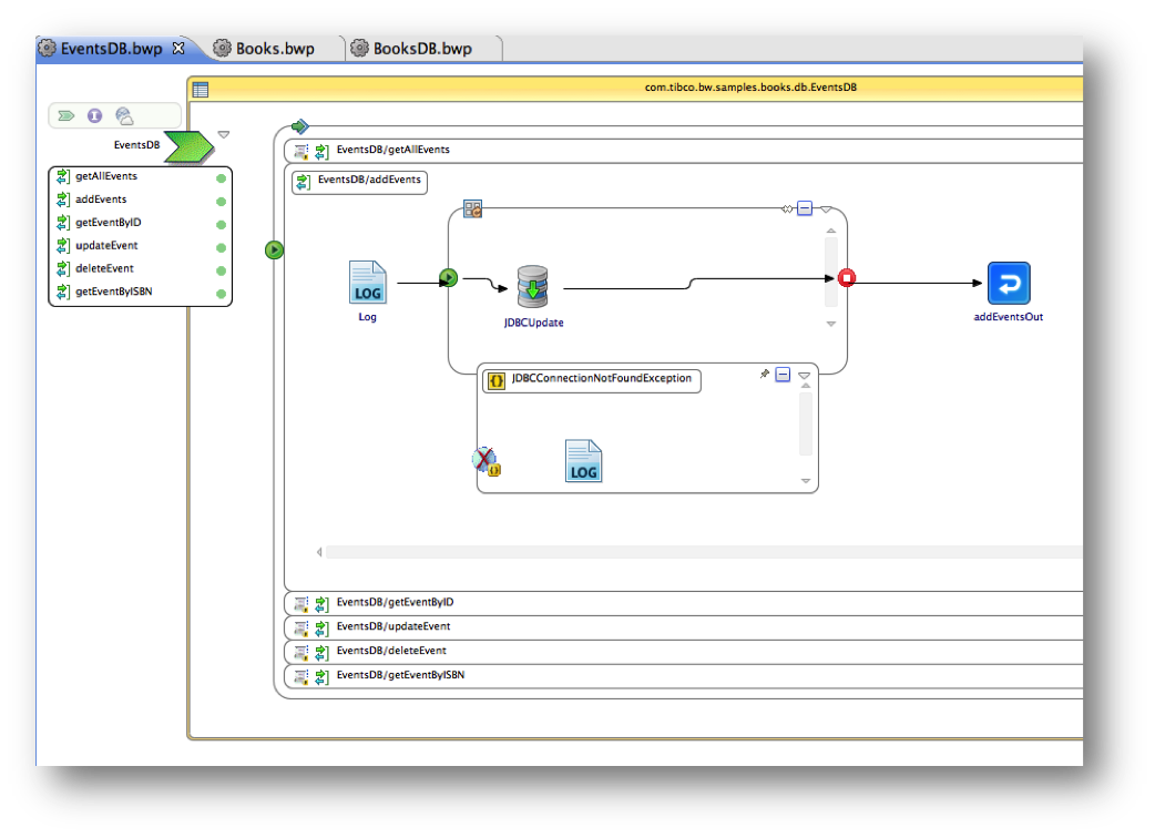 microservices and devops with tibco products dzone integration