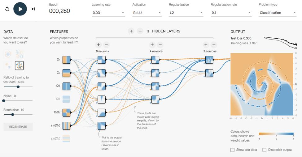Kai Waehner » Blog Archive Visual Analytics + Open Source Deep