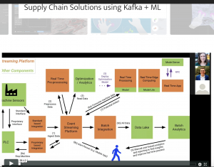 Apache Kafka IIoT Supply Chain Video Recording