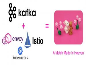Service Mesh Kafka Kubernetes Istio