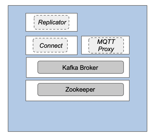 Non-Resilient Kafka Configuration at the Edge