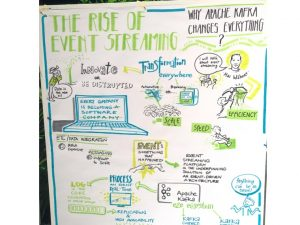The Rise of Event Streaming with Apache Kafka