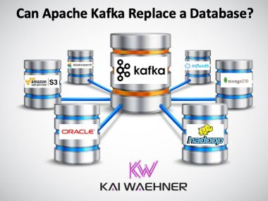Can Apache Kafka Replace a Database like Oracle Hadoop NoSQL MongoDB Elastic MySQL et al