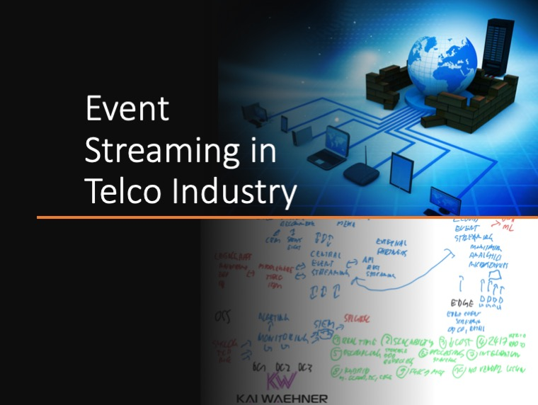 Event Streaming and Apache Kafka in Telco Industry