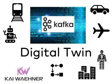 Kafka as Event Streaming Platform for a Digital Twin and Digital Thread