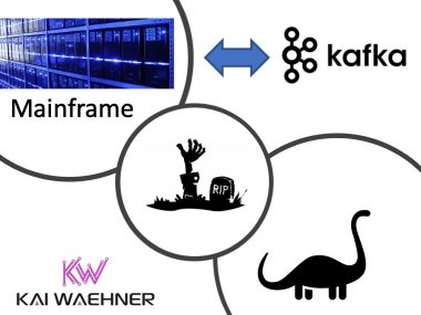 Mainframe Offloading and Replacement with Apache Kafka and CDC