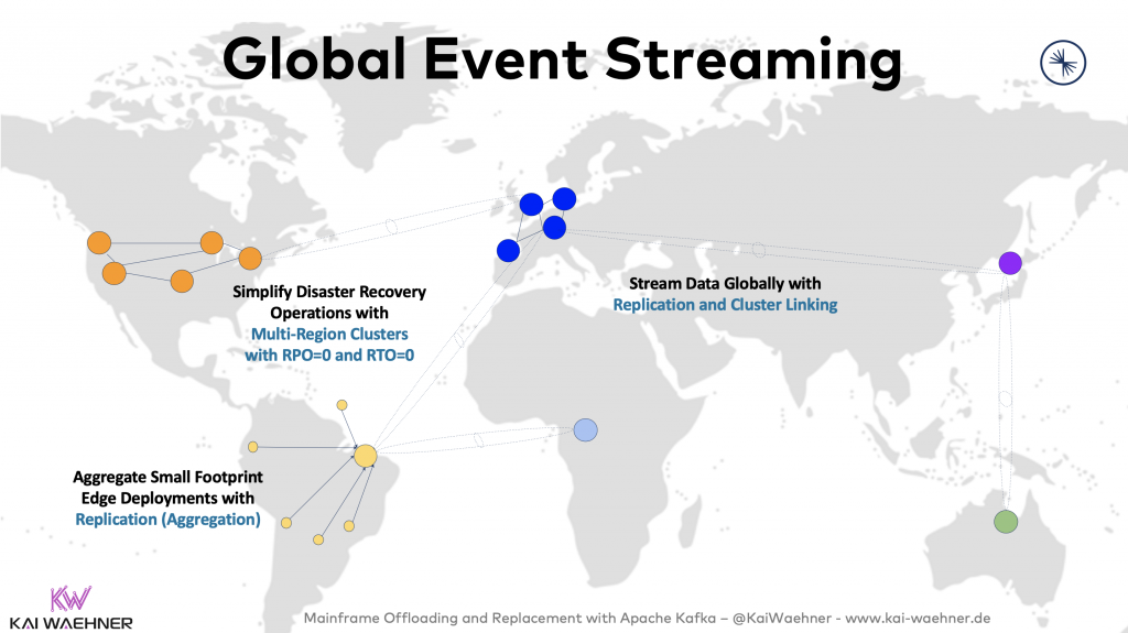 Global Event Streaming and Replication between Cloud and Data Center