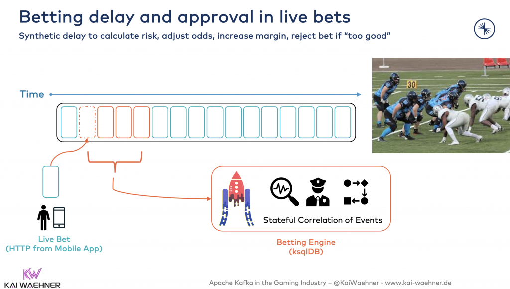 Betting delay and approval in live bets using streaming analytics