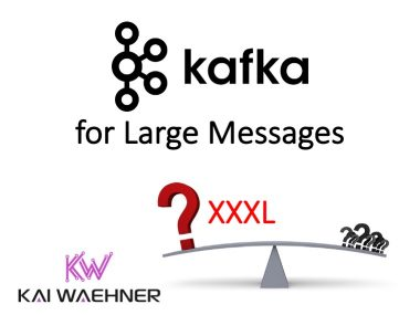 Apache Kafka for Large Messages like Audio Video Image Files