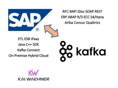 SAP Kafka Integration Connector ERP BAPI iDoc SOAP REST Ariba Concur Qualitrics