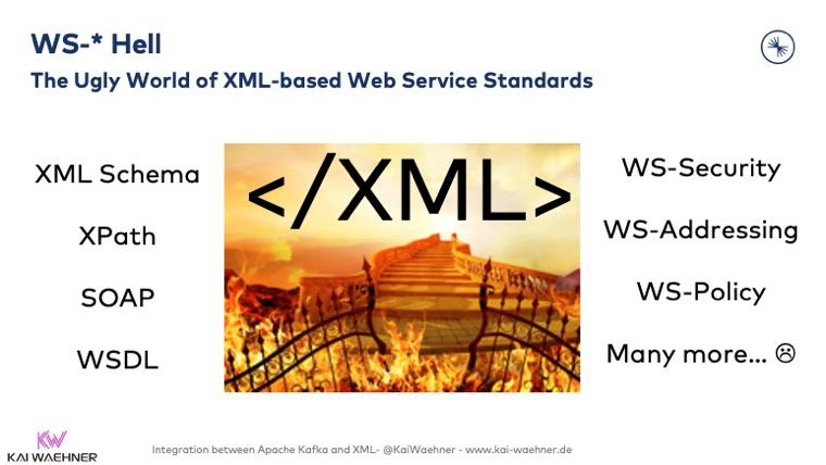 XML Web Sevrice Hell - WS-*
