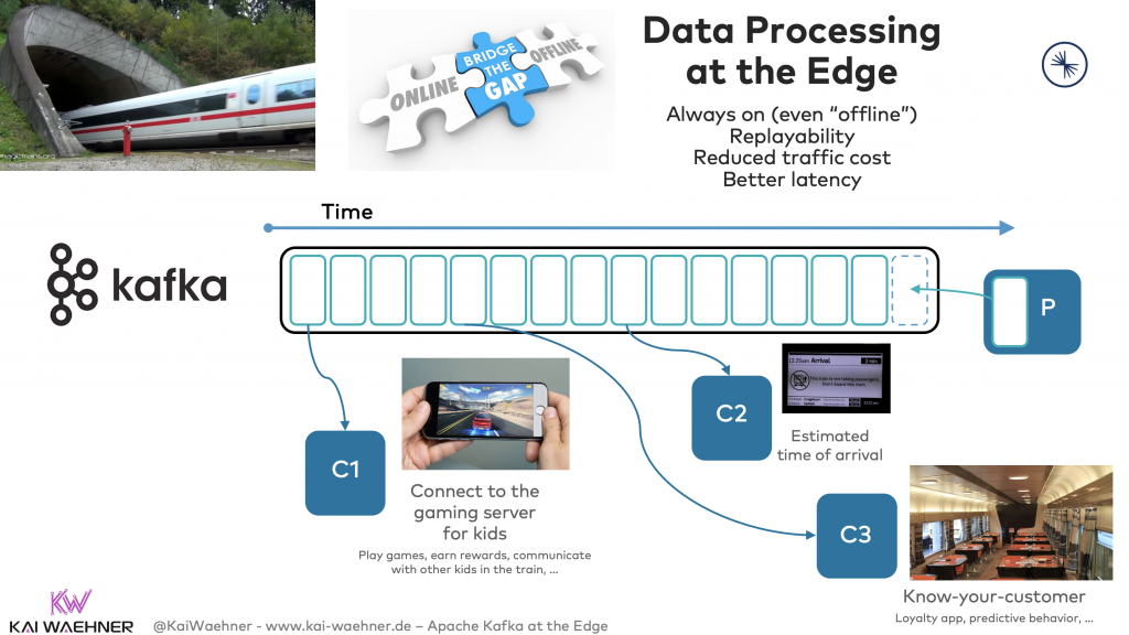 Data Processing at the Edge with Kafka in offline and disconnected mode