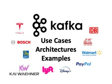 Kafka Examples Use Cases and Architectures