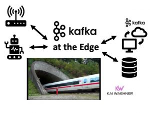 Kafka at the Edge - Use Cases and Architectures