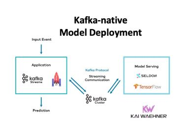 Kafka-native Model Server for Machine Learning and Model Deployment