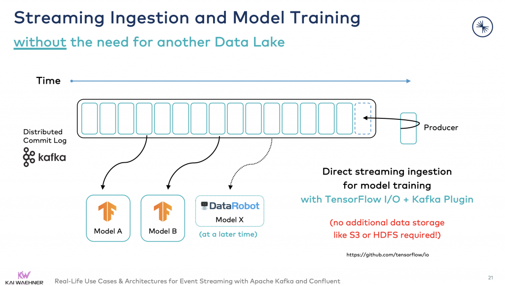 Streaming Ingestion and Model Training with Kafka without another Data Lake like Hadoop S3 Spark