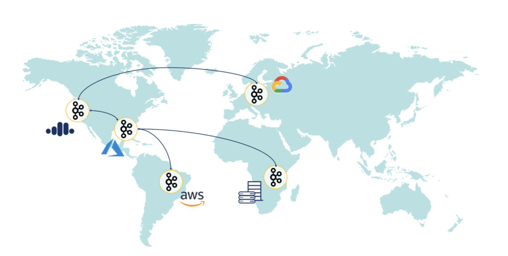 Hybrid and Global Apache Kafka and Event Streaming Use Case