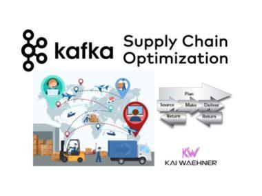 Supply Chain Optimization with Apache Kafka and SCM