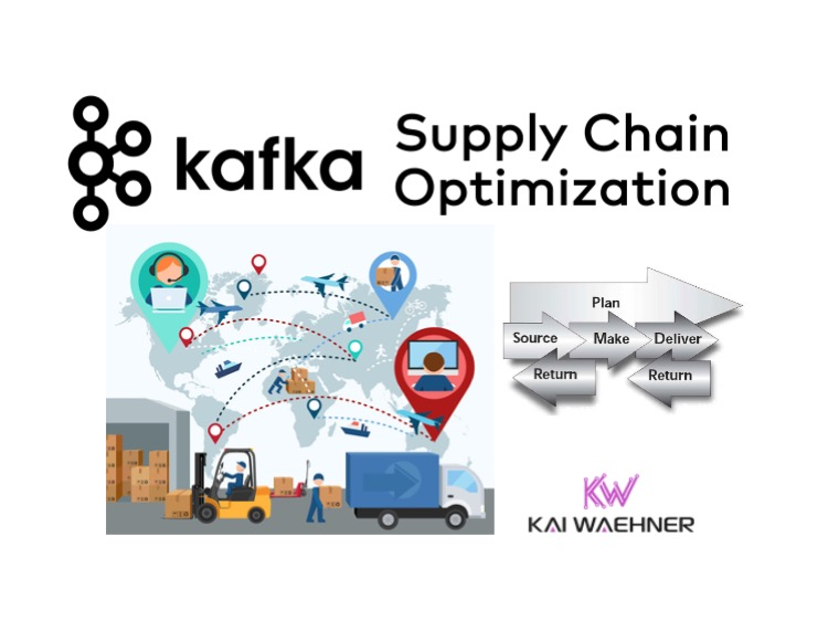 Supply Chain Optimization with Apache Kafka and SCM