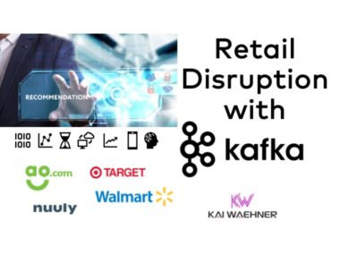 Disrupting the Retail Industry with Event Streaming and Apache Kafka