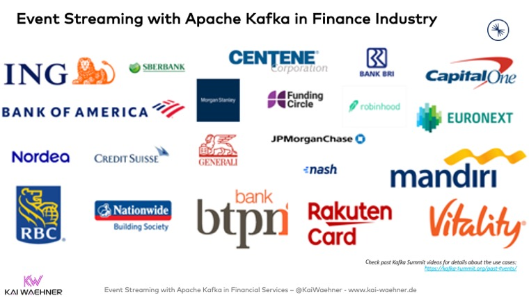 Event Streaming with Apache Kafka in Financial Services