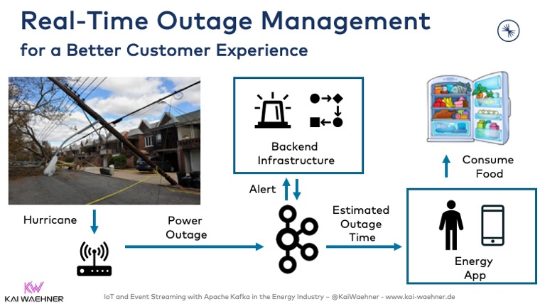 Real-Time Outage Management for a Better Customer Experience with Apache Kafka