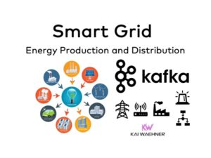 Smart Grid Energy Production and Distribution with Apache Kafka