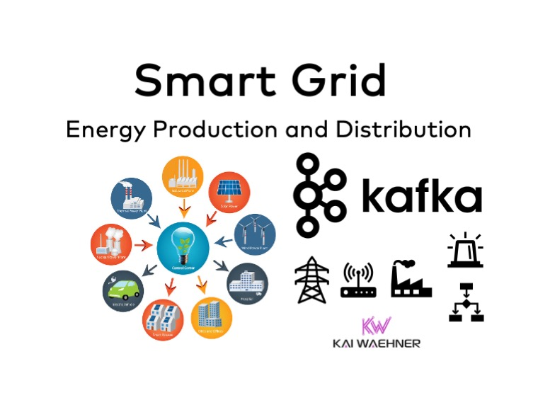 Smart Grid Energy Production and Distribution with Apache Kafka