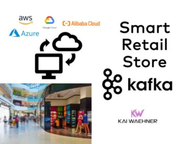 Smart Retail Store with Apache Kafka at the Edge