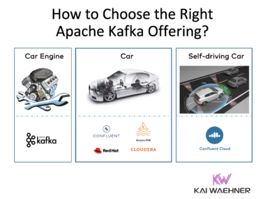 How to choose the right Apache Kafka Offering - Confluent Cloudera Red Hat IBM Amazon AWS MSK