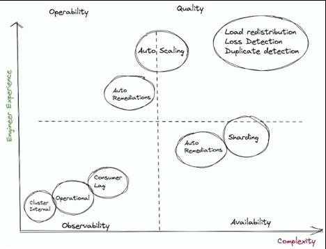 Crowdstrike Kafka Cybersecurity Cloud Platform
