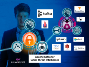 Cyber Threat Intelligence with Apache Kafka and SIEM SOAR Machine Learning