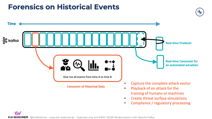 Digital Forensics on Historical Events from the Persistent Kafka Log