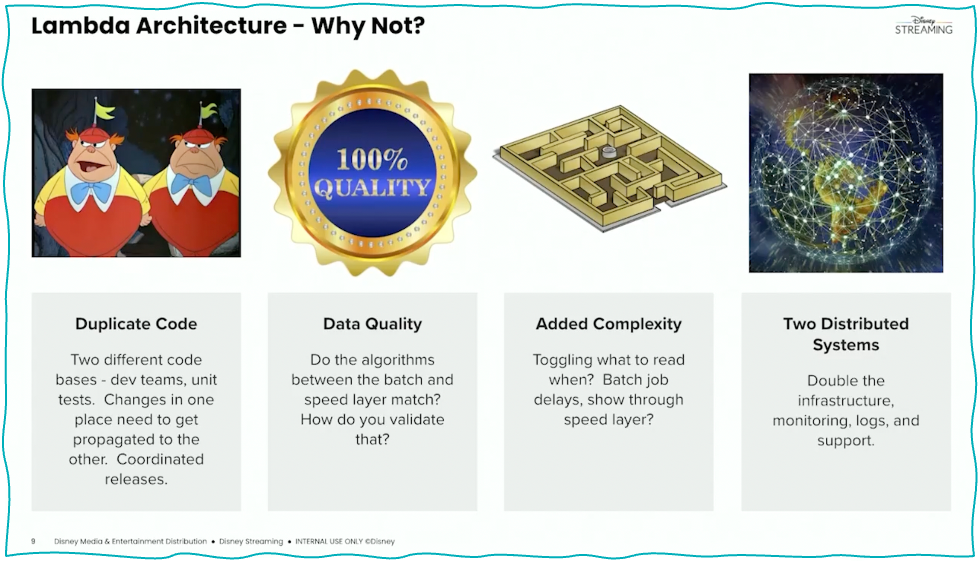 Disney Concerns with the Lambda Architecture