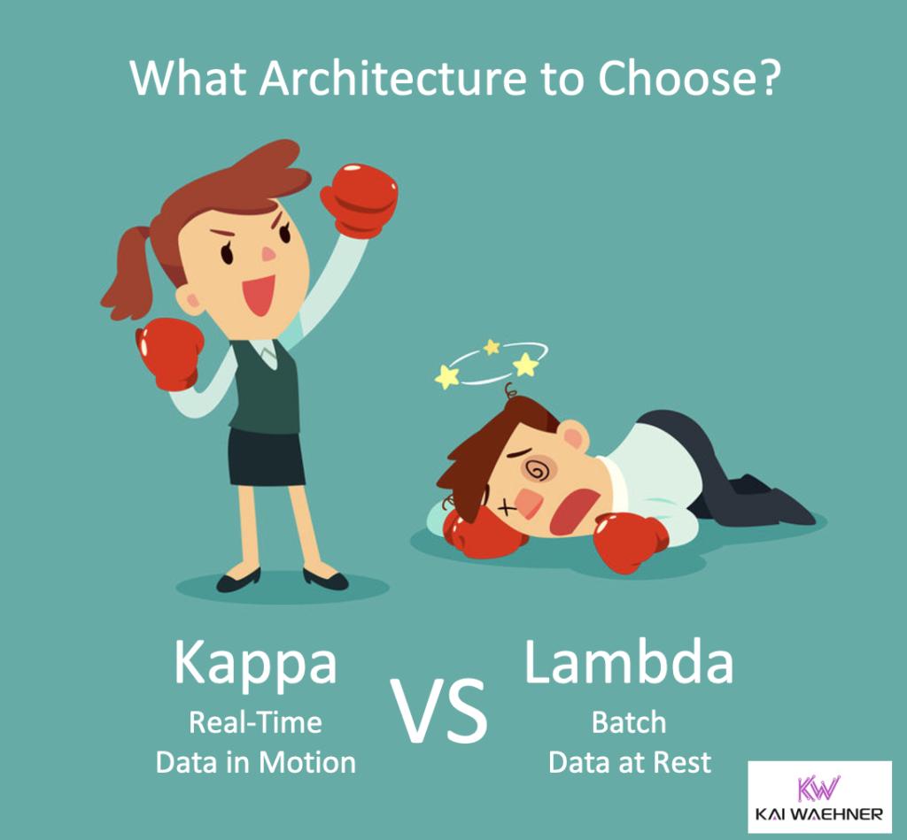 Kappa Architecture vs Lambda Architecture for Apache Kafka Pulsar Data Lakes