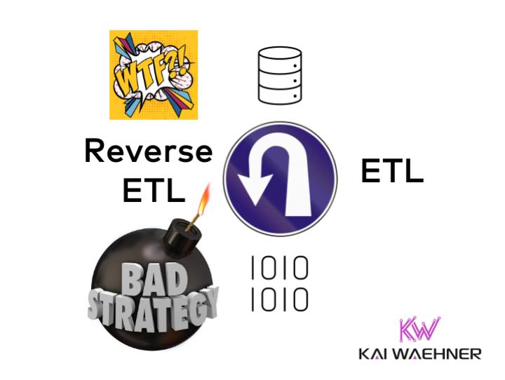 Reverse ETL Anti Pattern vs Event Streaming with Apache Kafka